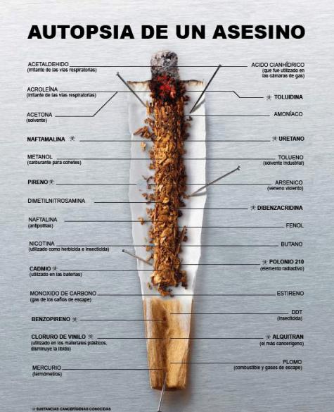 Productos tóxicos del tabaco